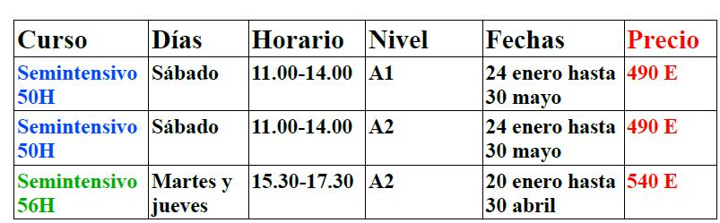 Nuovi corsi semintensivi da gennaio 2015 (A1 e A2)